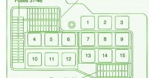 BMW Fuse Box Diagram: Fuse Box BMW 1994 325i Diagram