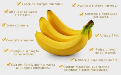 Os Benefícios da Banana Para Saúde: