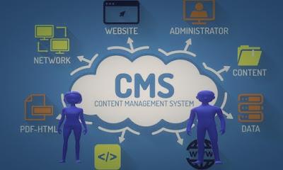 Pengertian, Manfaat dan Cara Kerja CMS, Mengenal CMS Populer Wajib Diketahui