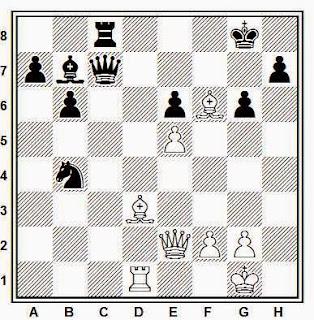 Posición de la partida de ajedrez Suba - Stefanov (Rumanía, 1980)