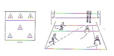 posiciones+de+ataque+y+defensa+en+voleibol