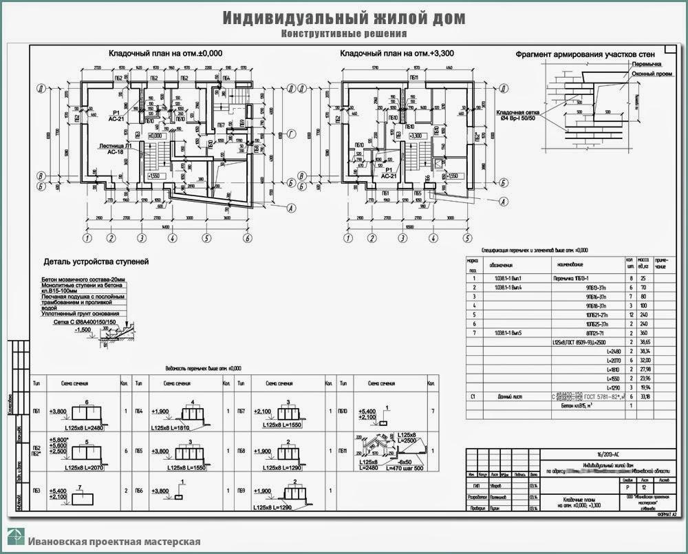 Проект жилого дома в пригороде г. Иваново - д. Ломы Ивановского р-на. Планы этажей