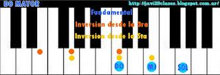 imagenes de acordes de piano