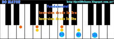 acordes de piano mayores principiantes