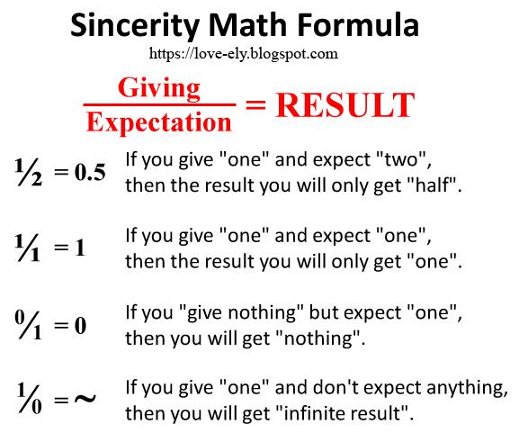Sincerity math formula.