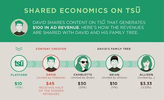Cara Mendapatkan Banyak Dollar Dari Media Sosial Tsu? Ini jawabannya: