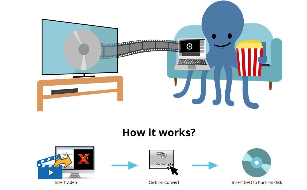 VSO ConvertXtoDVD 7.0.0.61 Full Key, Phần mềm Chuyển đổi và ghi video để xem trên mọi đầu DVD