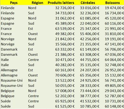 جدول قاعدة البيانات