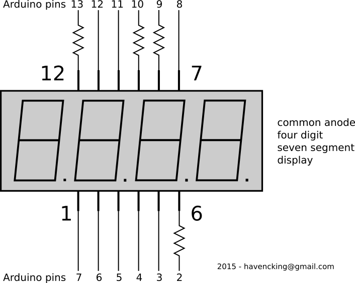 Havencking: Four Digit Seven Segment Display And Port