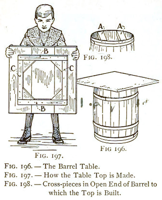 Barrel table plans - DIY Projects