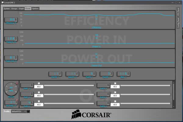 Corsair AX860i, AX760i Digital ATX Power Supply