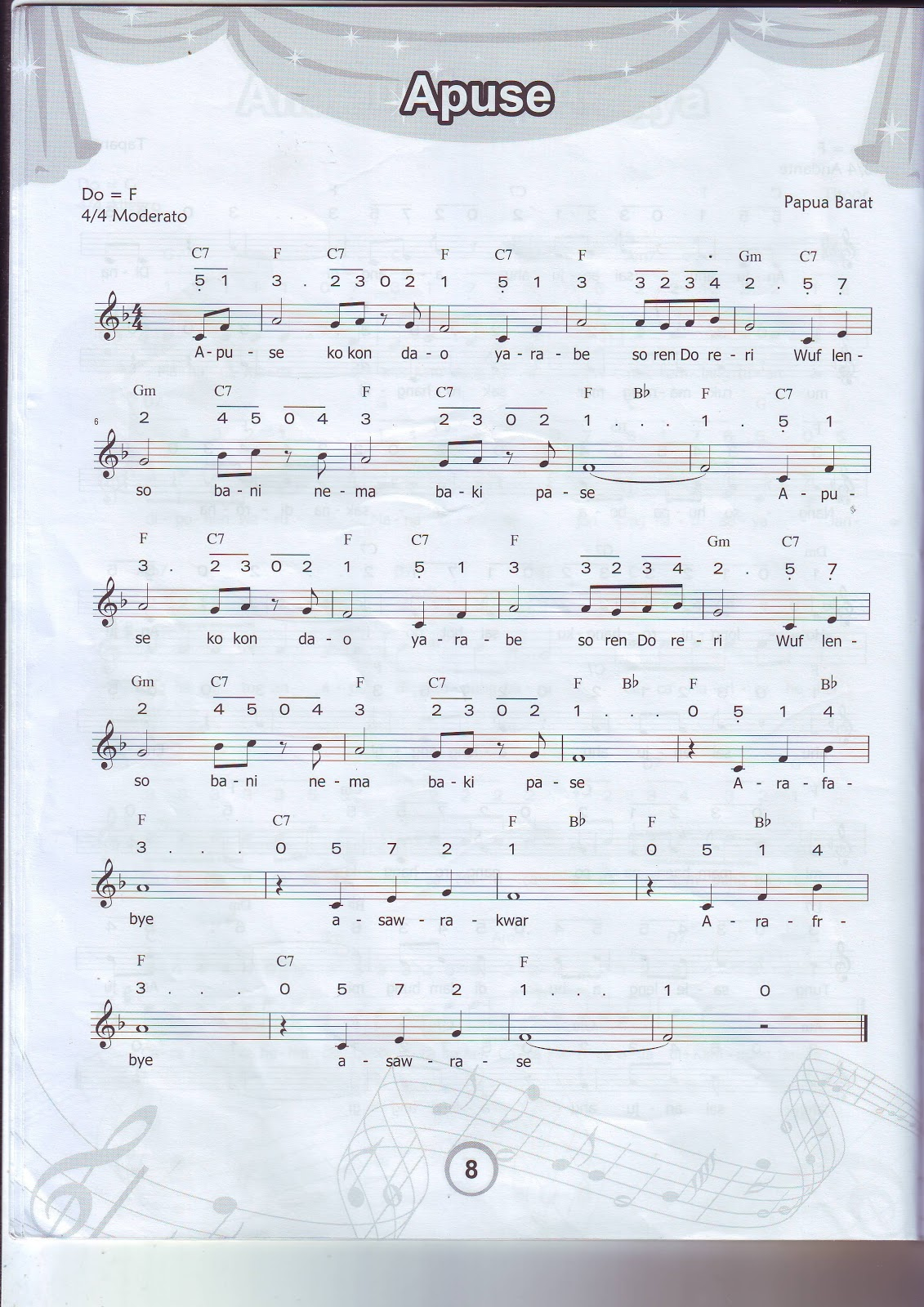 Sebutkan Beberapa Lagu Daerah Yang Anda Ketahui : sebutkan, beberapa, daerah, ketahui, Sebutkan, Daerah, Beserta, Asalnya