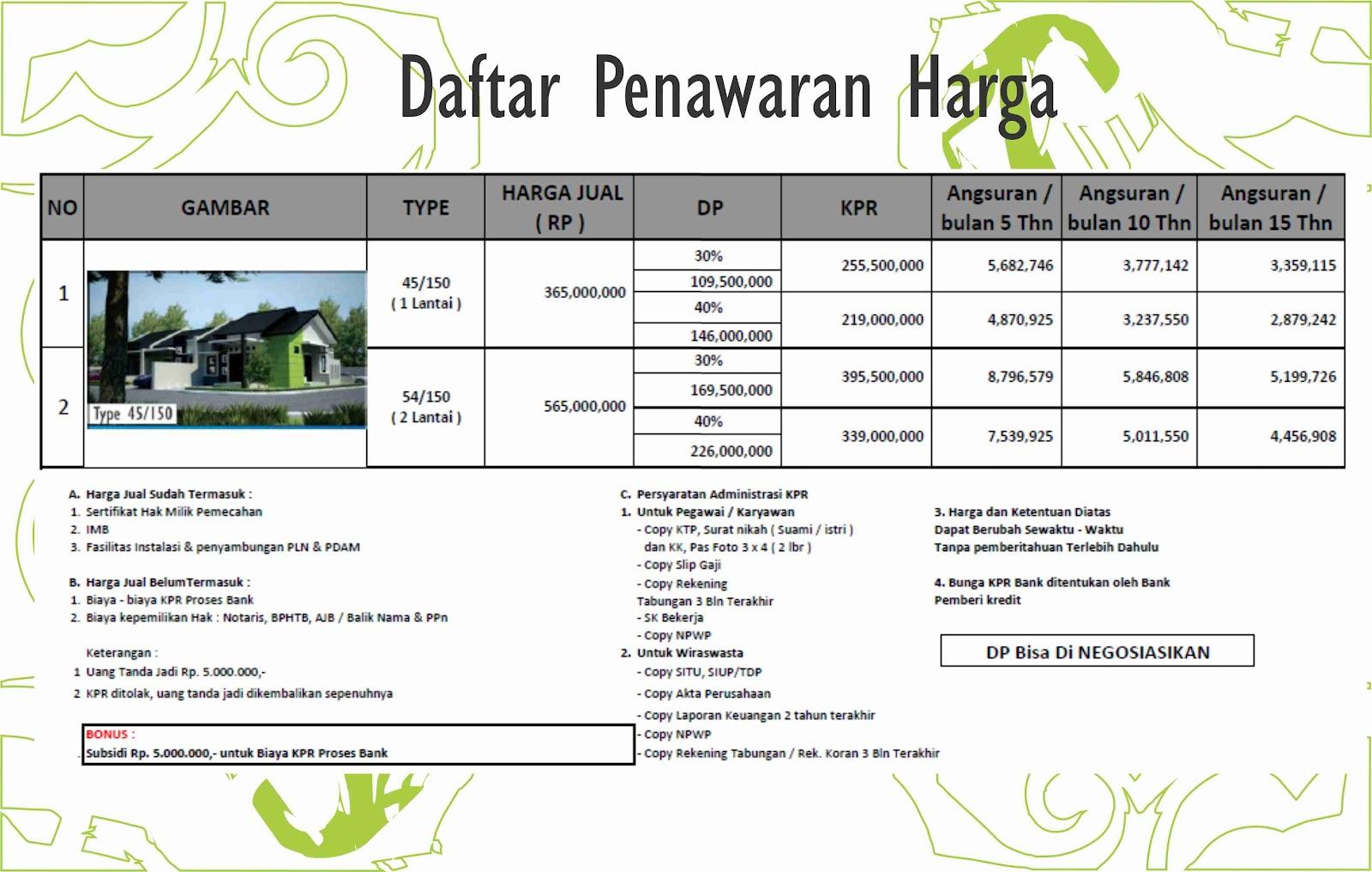 daftar harga  rumah di  kota medan  Informasi Jual Beli