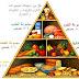 تناول الغذاء الصحي المتوازن
