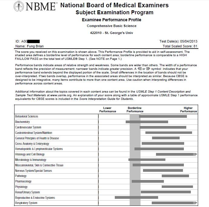 Nbme cbse Remembered Questions Remembered Questions for STEP