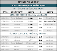 LOTOGOL 793 - HISTÓRICO JOGO 04