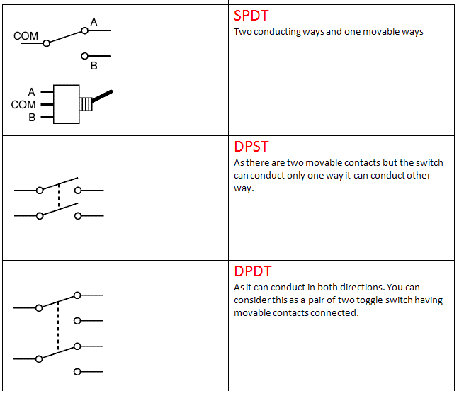 similiar contact dpdt switch schematic keywords diagram shows how you can control direction of motor dpdt switch