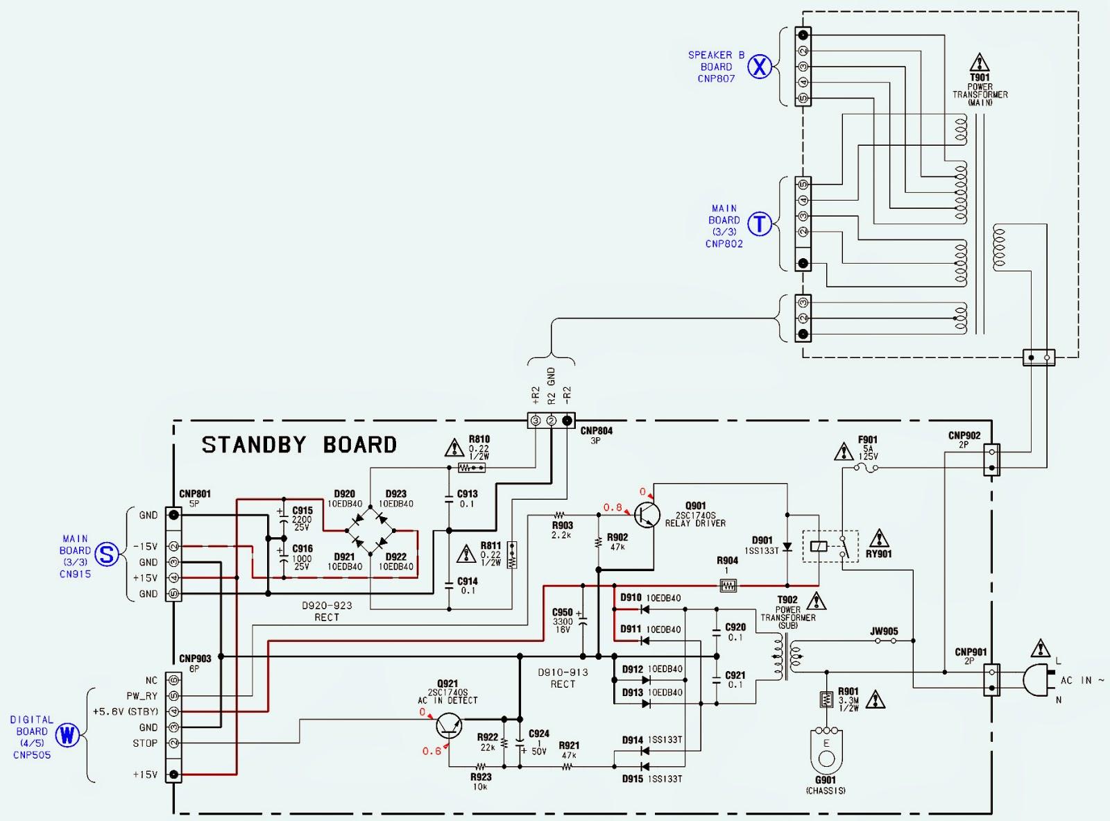 Sony Str K Multi Channel Av Receiver