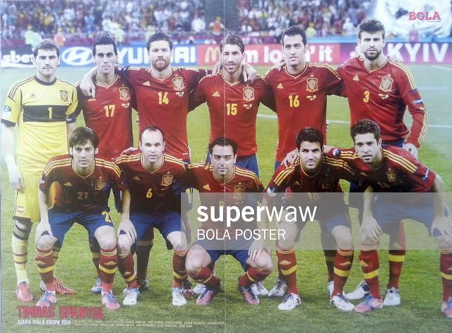 Big Poster Timnas Spanyol 2012