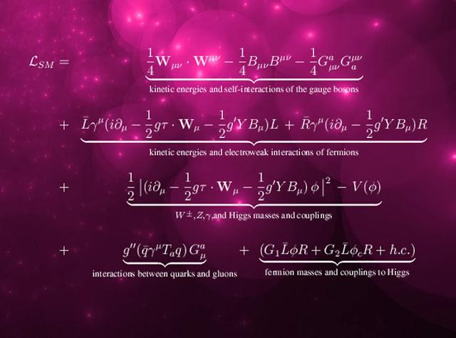 10 Persamaan Favorit Para Ilmuwan   Pos Hari Ini