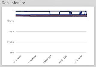EtsyRank monitor search tool