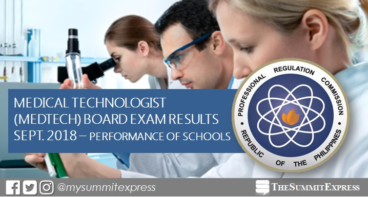 Performance of schools: Medtech board exam result September 2018