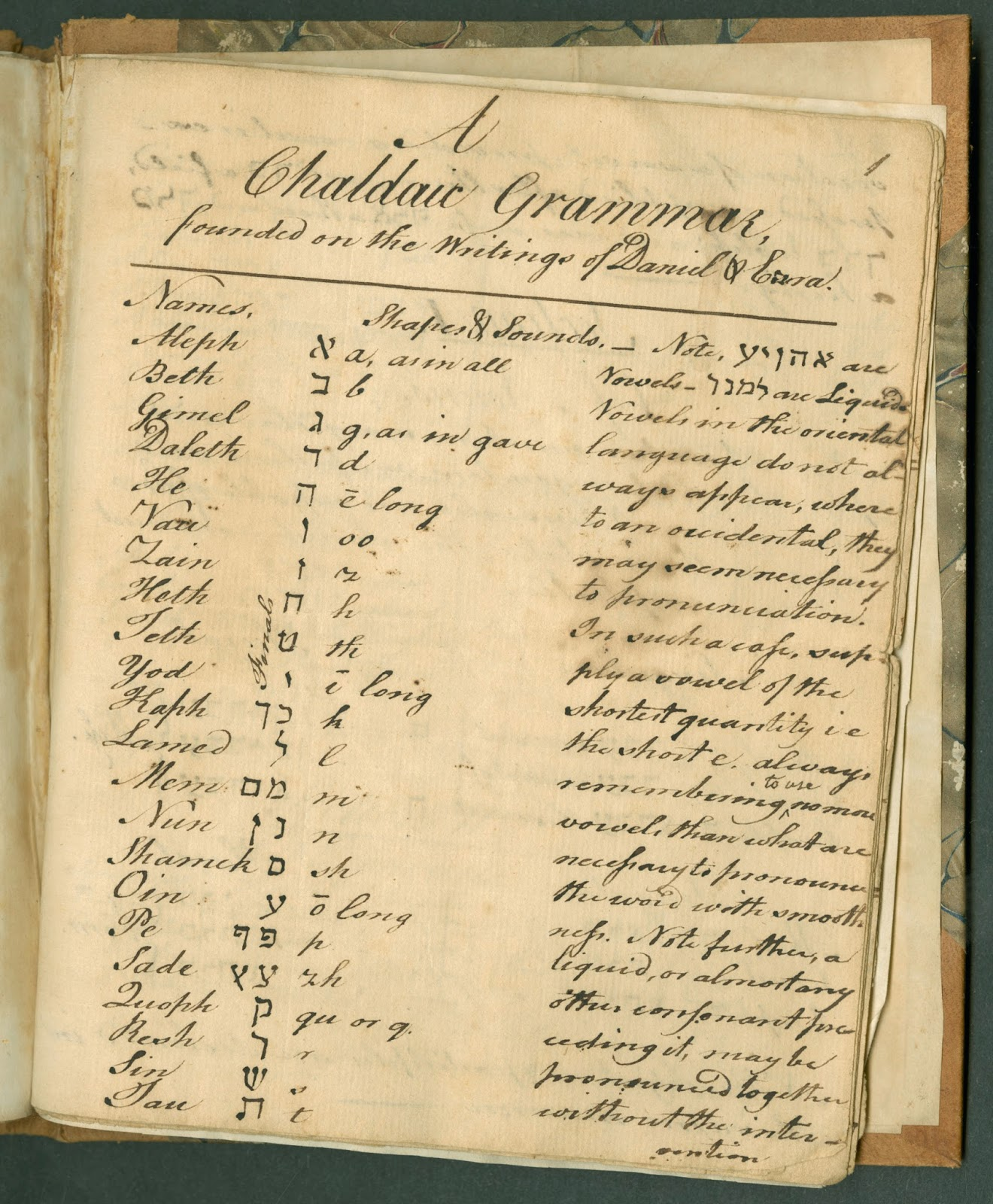 A handwritten page of grammar.