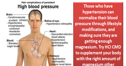 HealthyYOU! CMD Articles: Control High Blood Pressure To ...