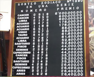 invierte-15-pesos-y-podras-300-mil-pesos-sorteo-zodiaco-1390