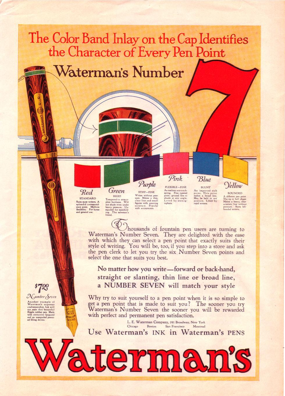 Karas Pen Company: American Pen History – A Brief Timeline