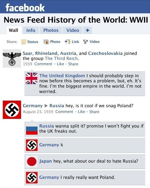 World War II Facebook.