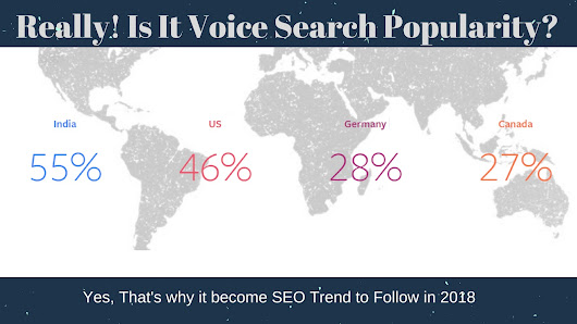 Why Voice Search Become A Popular SEO Trend To Follow in 2018