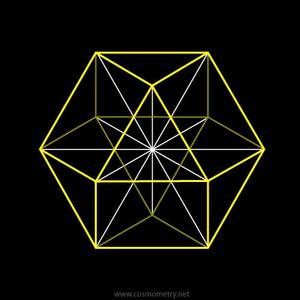 Vector Equilibrium phenomenon