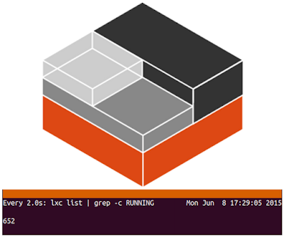 How many containers can you run on your machine? | Ubuntu blog
