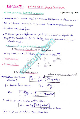 résumé sur les phonons et vibrations des réseaux physique des matériaux 1 smp5