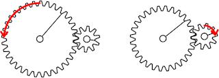 Engranajes. Sistema reductor, Sistema multiplicador