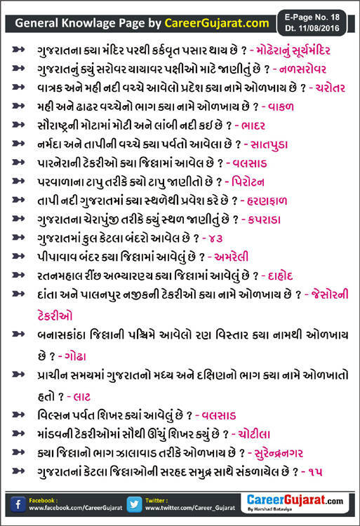 Career Gujarat General Knowledge Page - GK Page - Dt. 11/08/2016