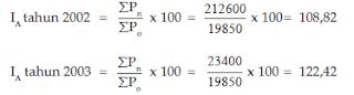 Metode Perhitungan Indeks harga Secara Garis Besar
