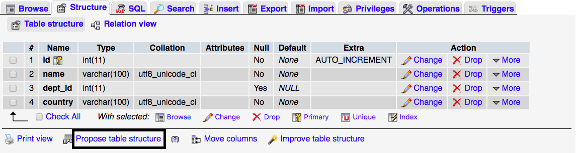 Open source thinking mysql procedure analyse use for Html table structure