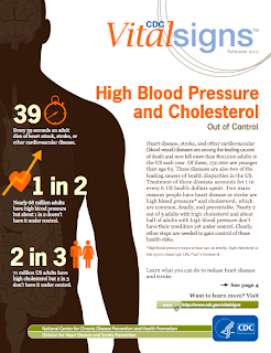 Great site with lots of resources on hypertension