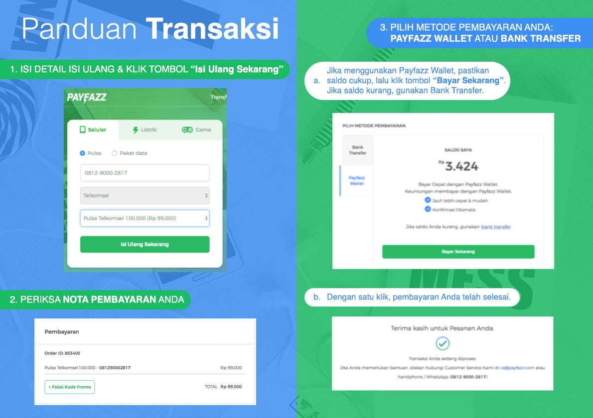 Cara Transaksi melalui Website
