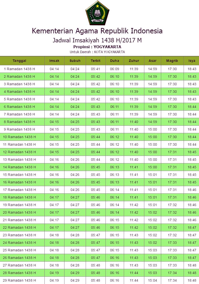 Jadwal Imsakiyah Yogyakarta Dan Sekitarnya 2017 Hari Ini