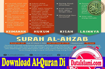 Download Surat Al Ahzab Mp3 Full Ayat 1-73 Suara Merdu