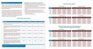 axa mandiri tabel untuk kesehatan
