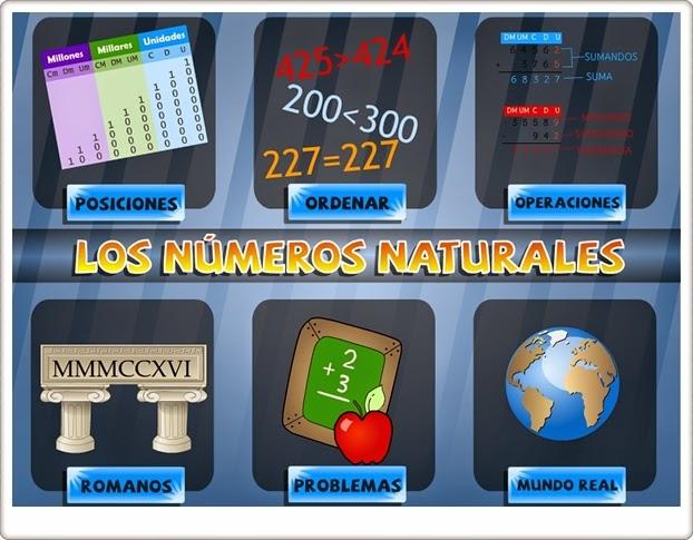 """Los números naturales"" de Vedoque"
