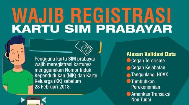 Meski Belum Terima Surat Edaran Resmi, Dishub Kominfo Kebumen Himbau Pengguna Ponsel Lakukan Registrasi