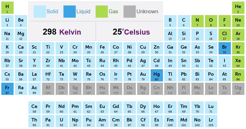 Tabel periodik unsur lengkap kimiawan muslim indonesia tabel periodik terbaru urtaz Image collections