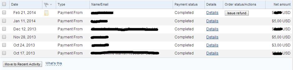 Bukti pembayaran ke account Paypal