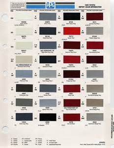 slapdashsociety: Car Paint Colors For Toyota
