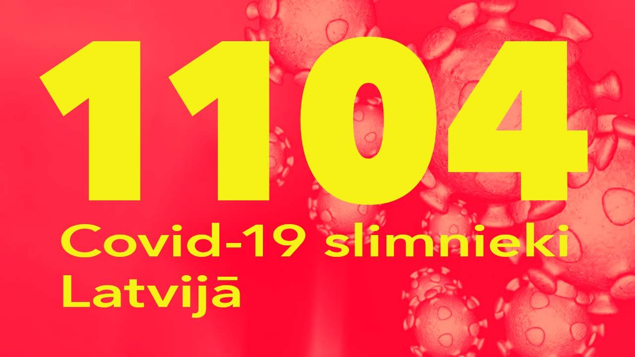 Koronavīrusa saslimušo skaits Latvijā 17.06.2020.